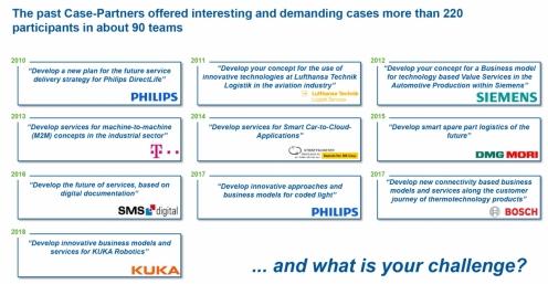 Die bisherigen Case-Competition-Partner im Überblick