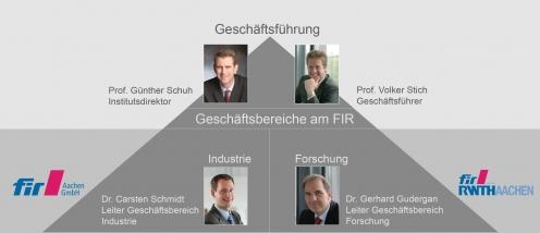 FIR-Geschäftsführung